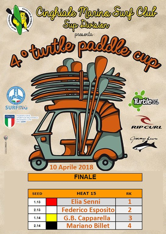 IV Turtle Paddle Games (1)