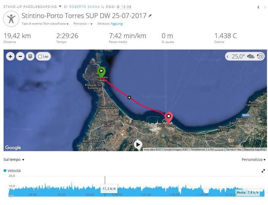 Downwind Porto Torres Stintino
