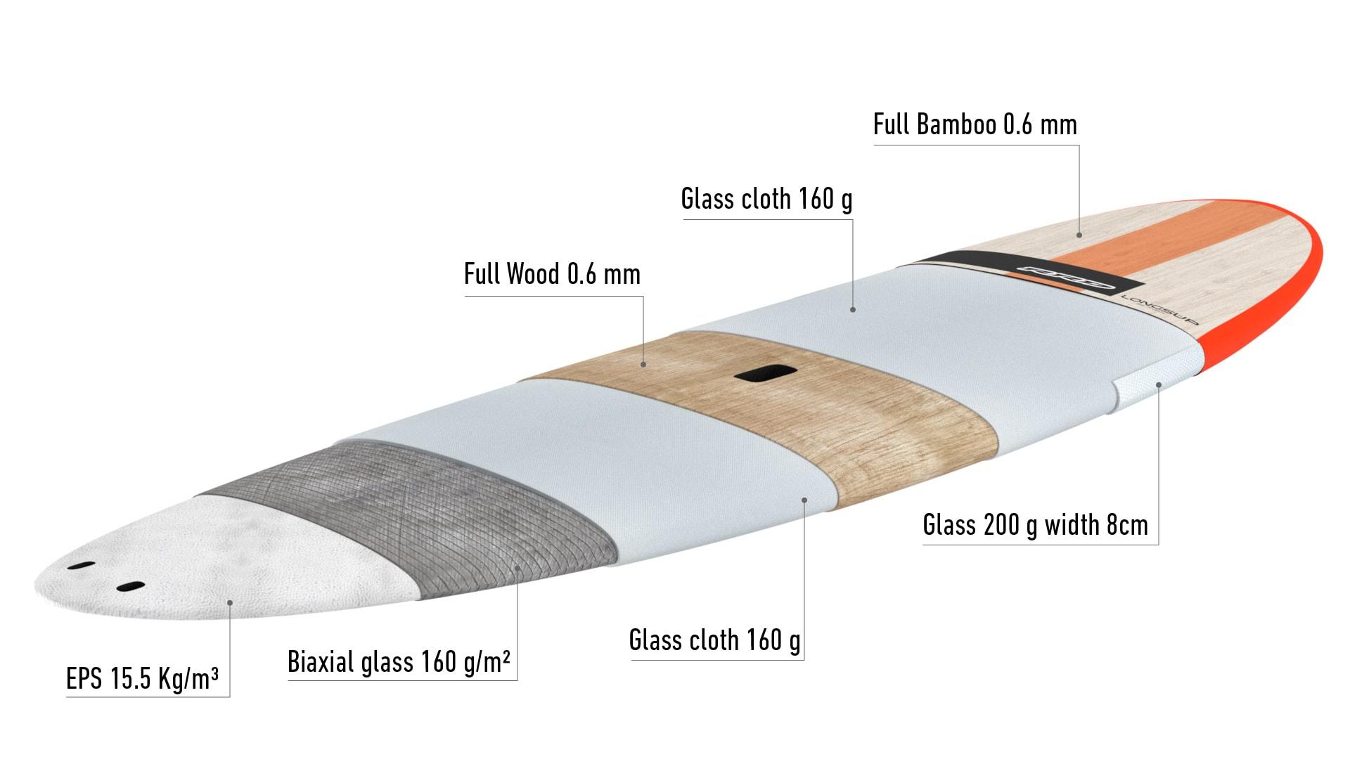 rrd-Longsup-Wood-tech