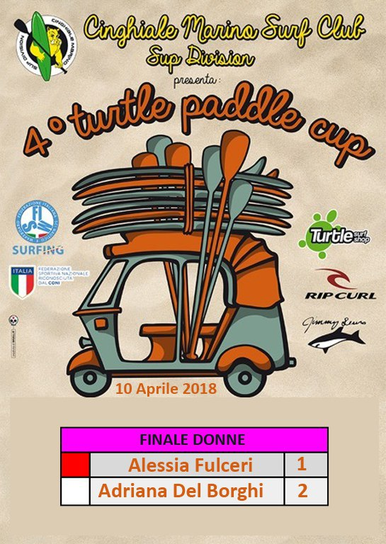 IV Turtle Paddle Games (2)